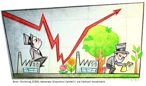 nieuwe-economie